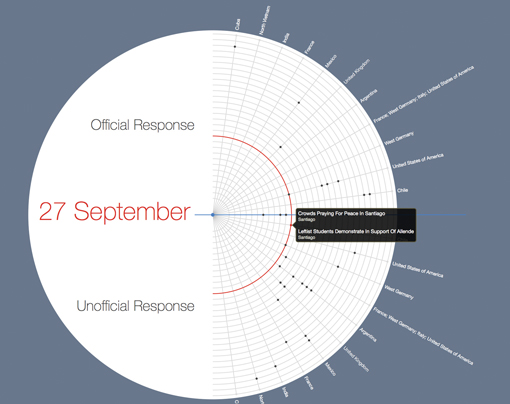 web-Visualisation-27-Sep-1973