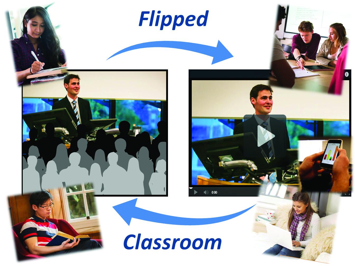 FlippedLearning